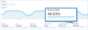 Google Analytics bounce rate highlight